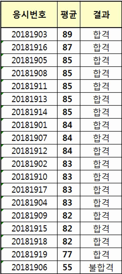 [크기변환]capture-20181204-171436